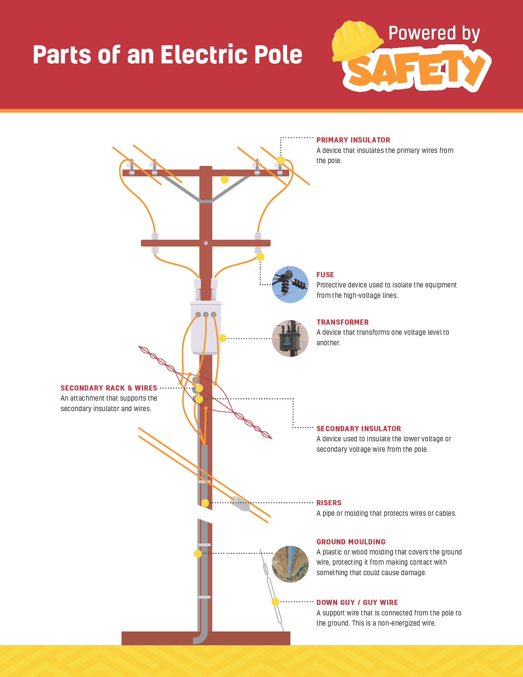 Parts of an electric pole